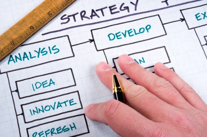 How to Set Marketing Objectives