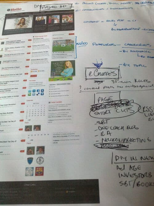 How a Basic Sketch Book Helped Focus My Positioning Strategy | Strategy Stew