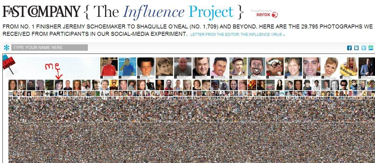 Lessons from The Fast Company Influencer Project