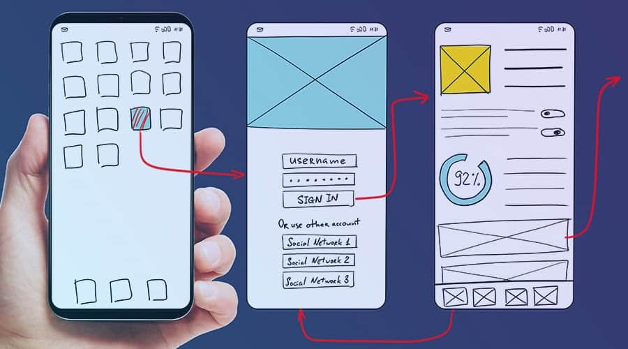 what the mobile first design process looks like