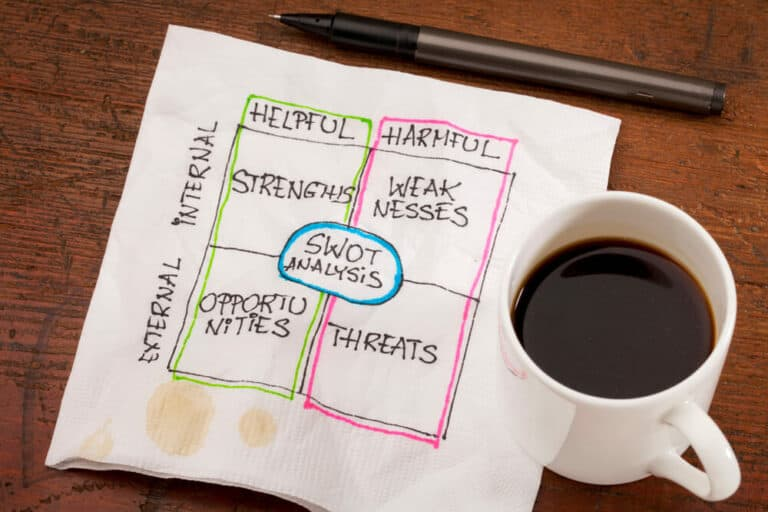 SWOT (strengths, weaknesses, opportunities, threats) analysis - napkin doodle with cup of espresso coffee on old wooden table