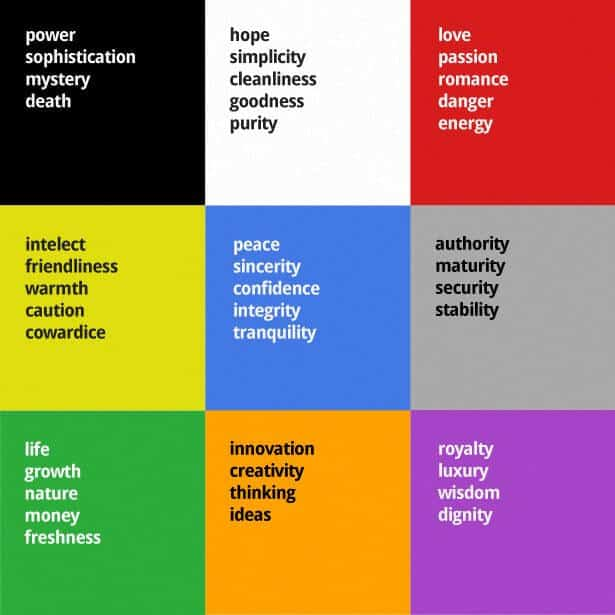 A grid that explains every main color and its psychology of color