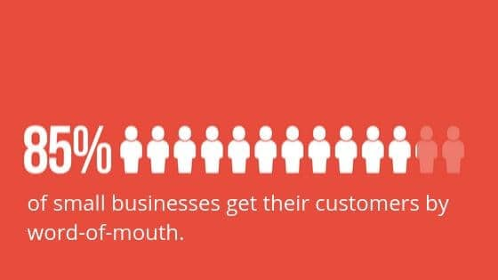 statistics on word of mouth for small business branding