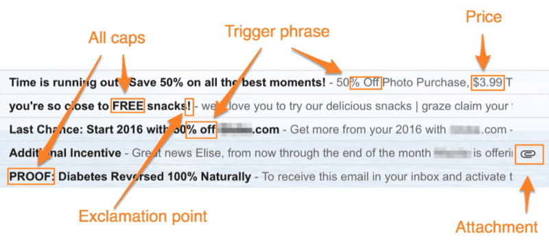 avoid email spam filters email marketing tips