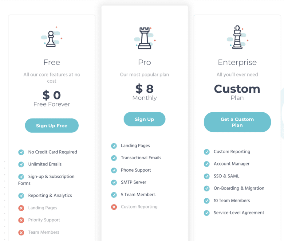 Moosend pricing table